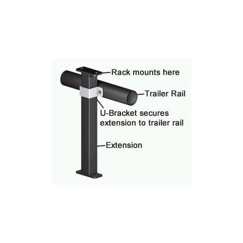 Siderail Extensions for trailers and pickup trucks.