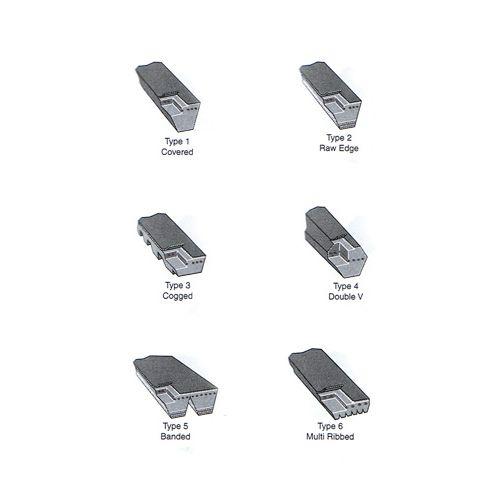 Belt types.